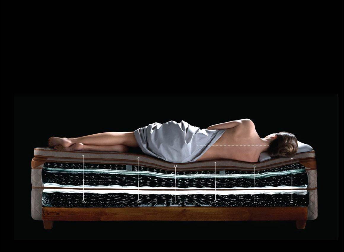 Нюансы выбора ортопедического матраса